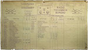 Zenderlijst op binnenzijde deksel van Mego D4 Model 1928