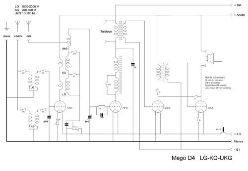 Schema Type D LG-KG-UKG